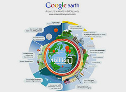 Google-Celebrating-More-Than-One-Billion-Google-Earth-Mapping-Tool-Downloads