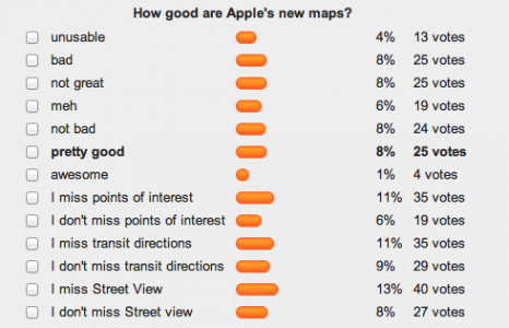 techieapps-iOS6-maps-survey