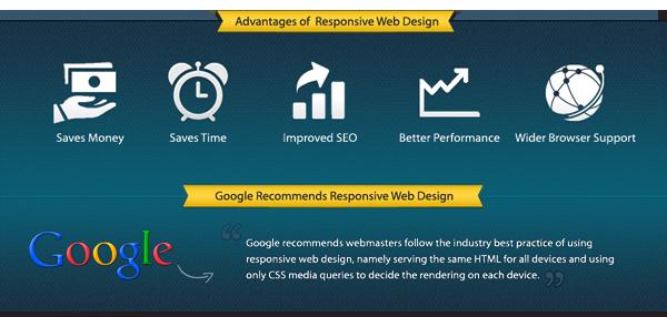 responsive_web_design_advantages