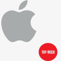 rsz_apple