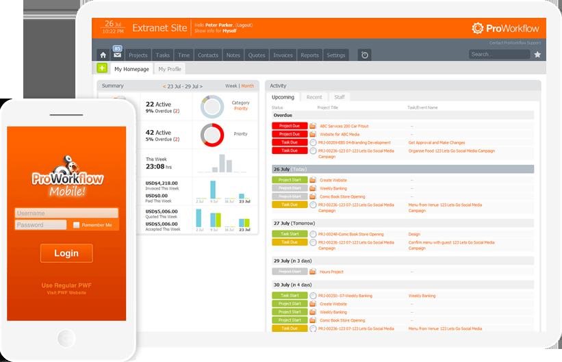 Proworkflow - Web-based Tasks Manager