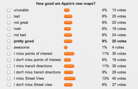 techieapps-iOS6-maps-survey