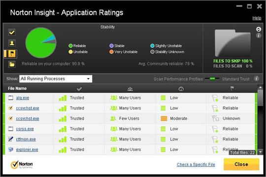 Techieapps-norton-antivirus-software