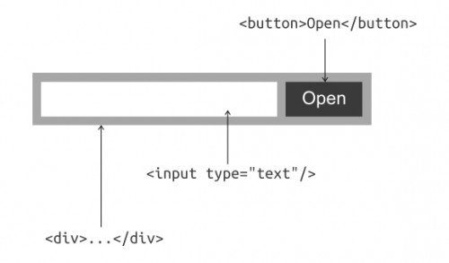how to call button click event in jquery