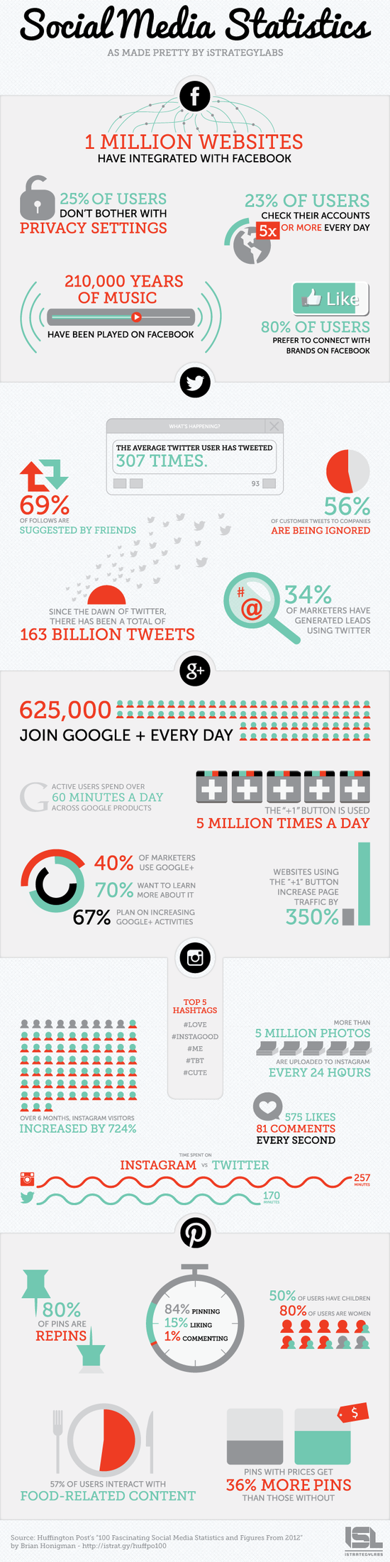 techieapps-social-media-sites-stats-2012--infographics