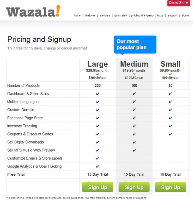 TechieApps-Wazala review-Wazala Price list