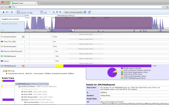 Techieapps-chrome extensions for developers-speed tracer