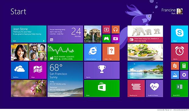 Improved desktop experience
