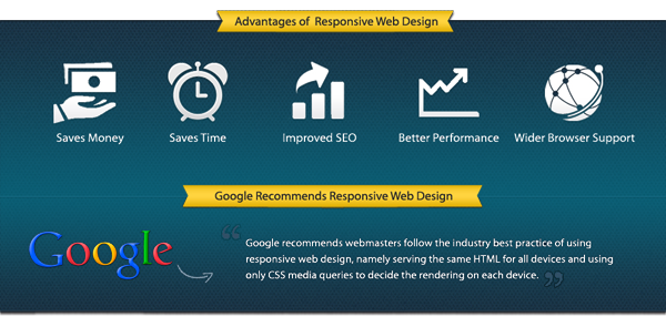 responsive_web_design_advantages