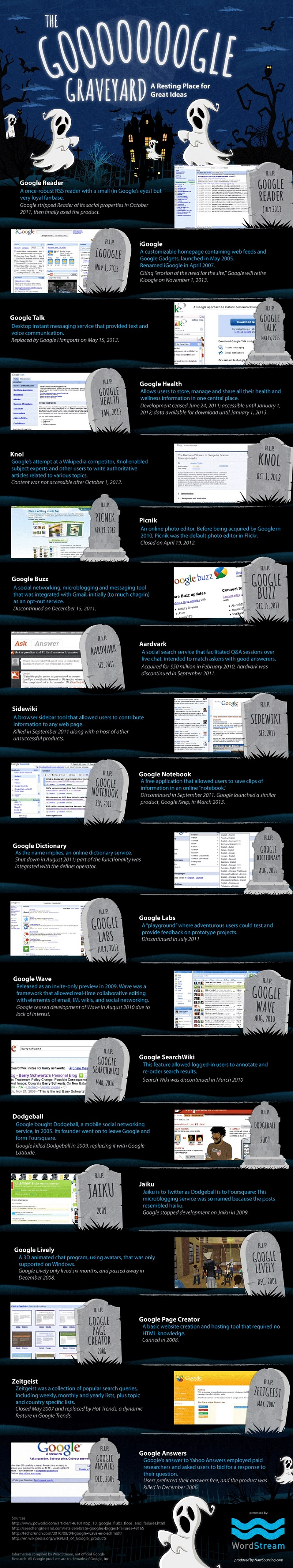 Google-Graveyard-Infographic
