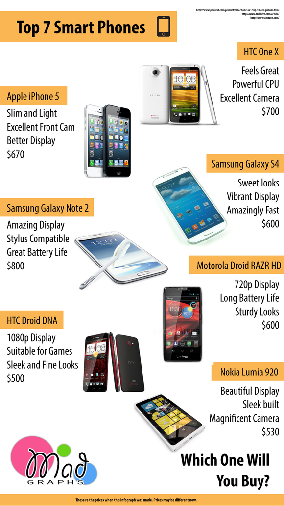 Top-7-smartphones-2013-Infographic