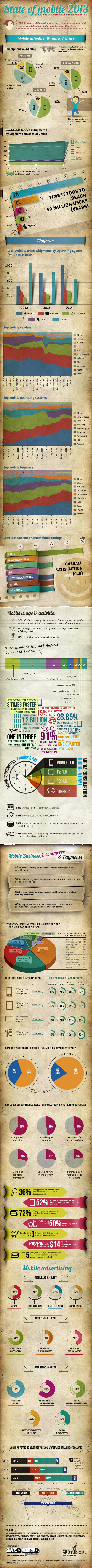 Infographic-2013-Mobile-Growth-Statistics-Medium