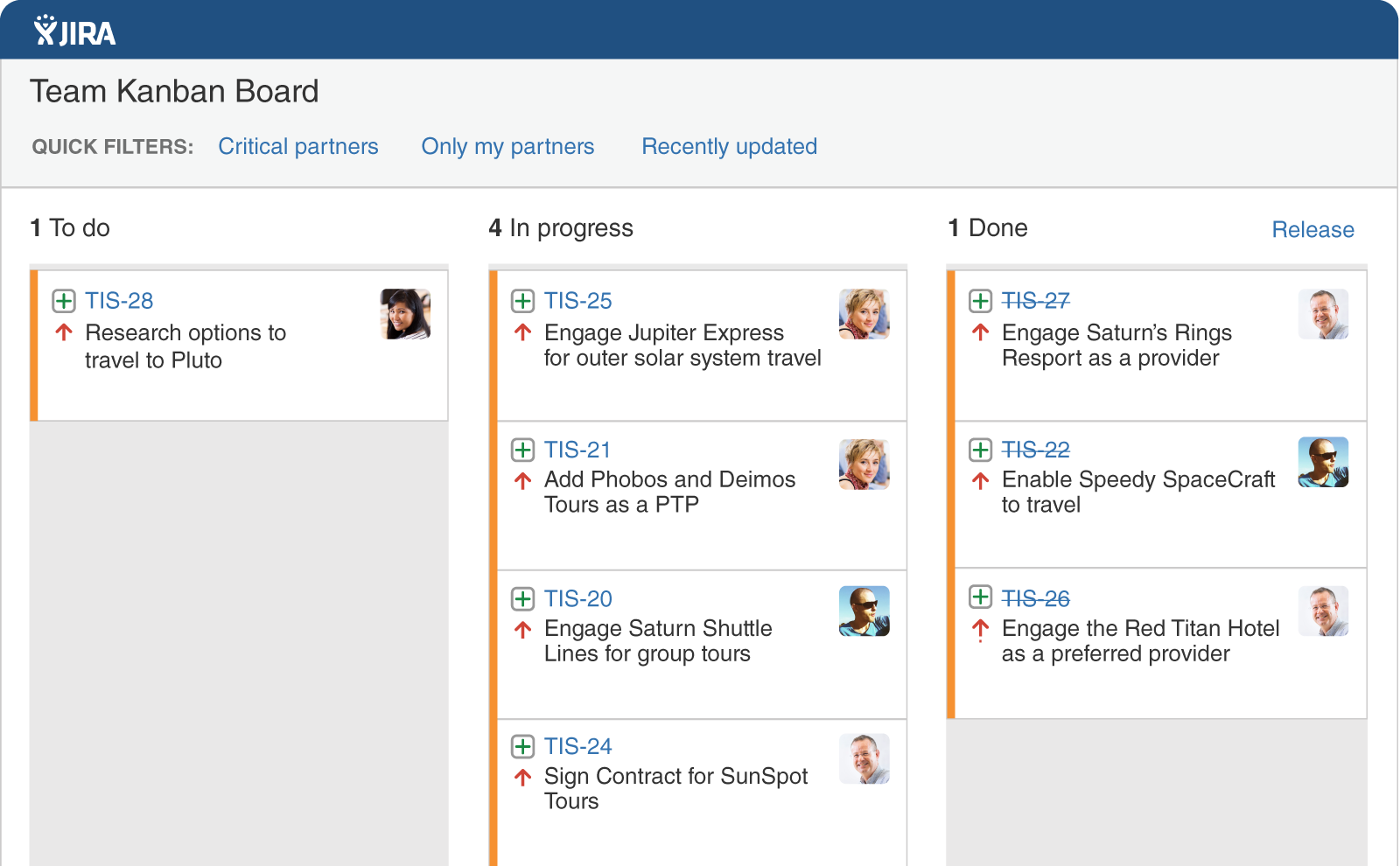 Jira - Web-based Tasks Manager