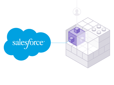 1heroku1-connect-to-salesforce