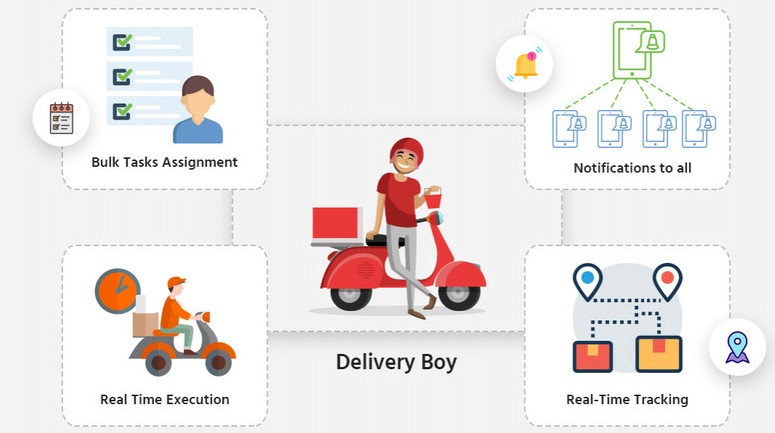 delivery tracking software