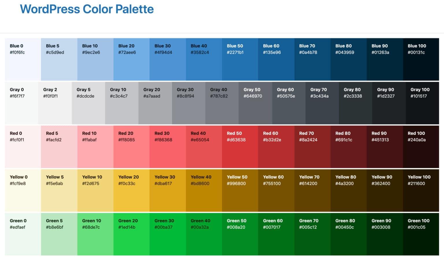 WordPress Color Palette