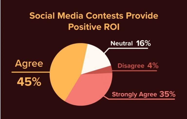 Social Media Context