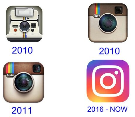 Instagram Is 11 Years Old