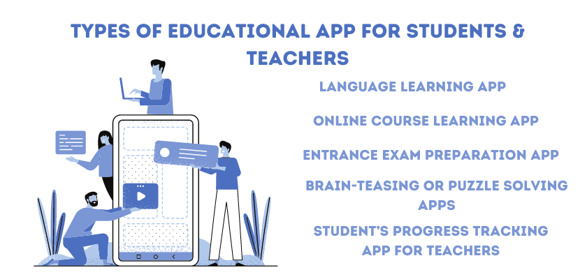 Types of Educational App For Students